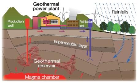 Geothermal-Petai-2